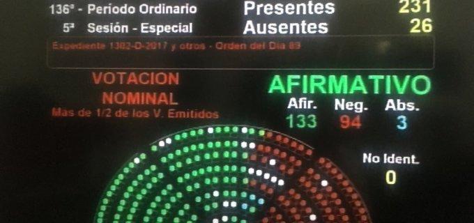 """Con media sanción: Diputados aprobó proyecto que declara la """"emergencia tarifaria"""" para frenar los aumentos"""